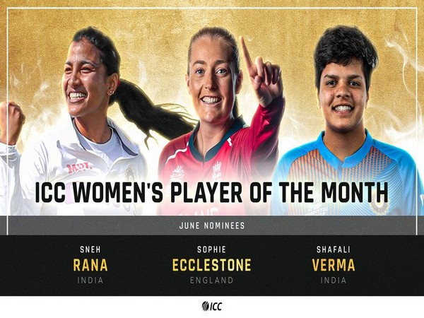 ICC Player of the Month Award